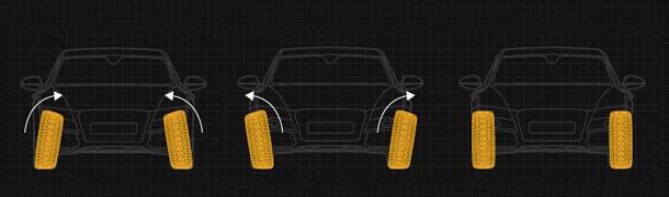 Неравномерный износ протектора шины