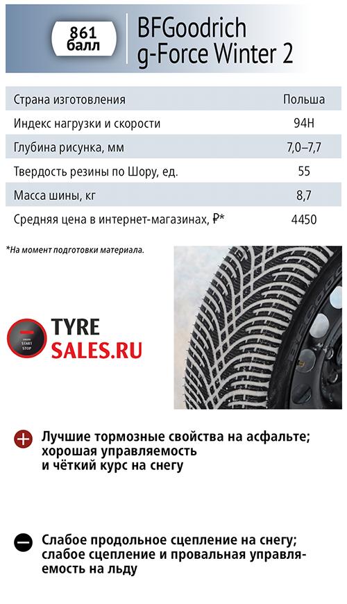 Лучшие шины по мнению за рулем 2020