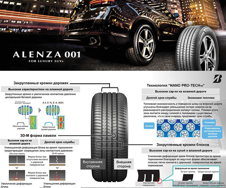обзор шин Bridgestone Alteza 001