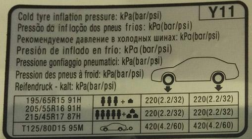 какое давление шин должно быть у Kia Ceed